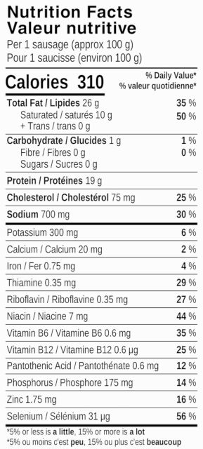Nutrition facts for our Barbeque Sausages made with pasture-raised pork, organic seasonings, and no artificial ingredients